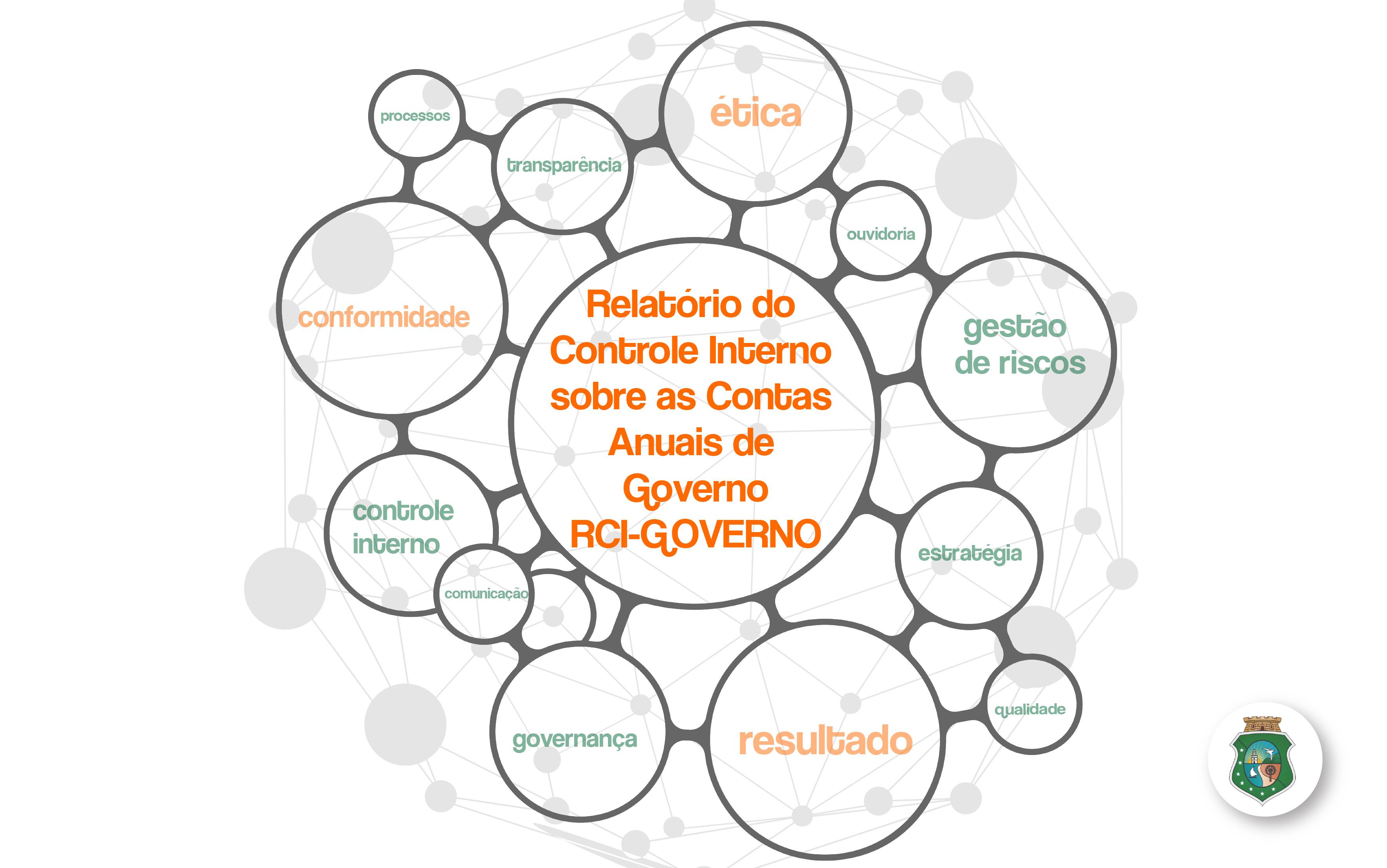 CGE disponibiliza Relatório do Controle Interno sobre as Contas Anuais de Governo RCI-GOVERNO 2019