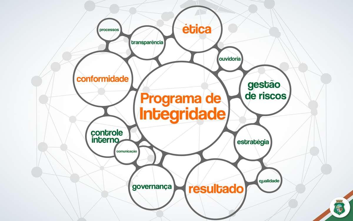 CGE inicia a implementação do Programa de Integridade do Poder Executivo